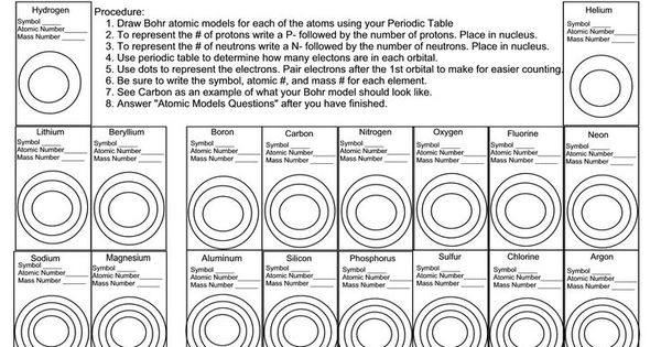 Pin On Learn Chemistry