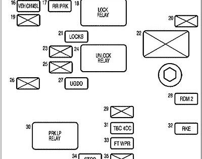 [DIAGRAM] Fuse Box Diagram 2005 Chrysler 300 Touring