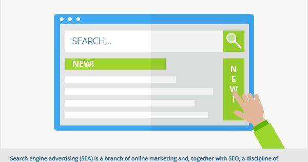 Search Engine Advertising | OnPage.org Wiki English | Pinterest