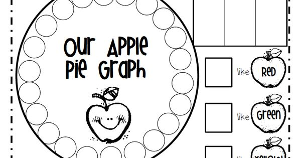 apple graph
