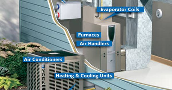 How Do I Know If My Hvac System In Fort Wayne Needs Serviced