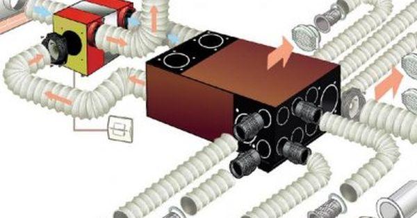 Decouvrez L Offre Aldes Echangeur Vmp H 11027003 Au Prix De 688 50 Au Lieu De 918 00 T T C Vmc Double Flux Livr Vmc Aldes Vmc Double Flux Photovoltaique
