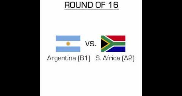 2010 Fifa World Cup Knockout Stage Predictions Fifa World Cup Fifa World Cup