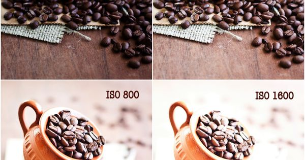 ISO, Aperture and Shutterspeed explained. - Great examples of photographing food with