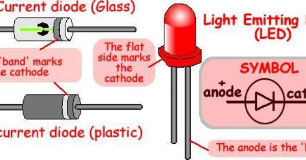 Timeline Photos Electrical Technology Facebook Diodes Electronics Components Light Emitting Diode