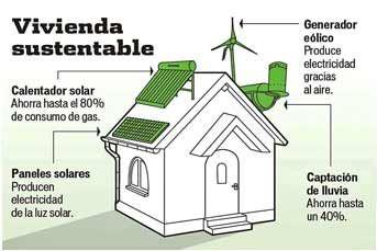 Vive De A Gratis Con Casa Ecológica Crónica De Sociales Casas Ecologicas Casas Autosustentables Autosustentable