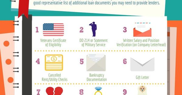 What Documents Do You Need When Applying For A Mortgage With