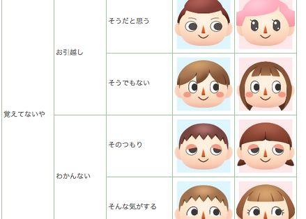 List of Dream Addresses - Animal Crossing: New Leaf Guide