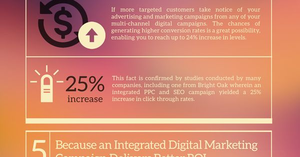 8 Reasons Why An Integrated Digital Marketing Campaign Is Needed? (Infographic) -