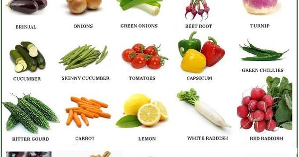 Pictures Of Diabetic Food Diabetic Super Food Chart Health Fitness At Repinned Net
