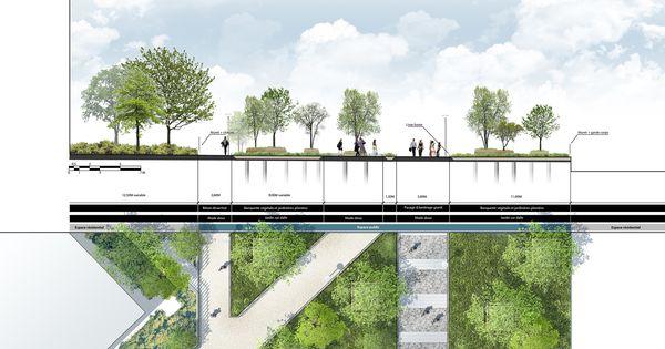 Eco quartier de la marine la compagnie du paysage for Architecture du paysage