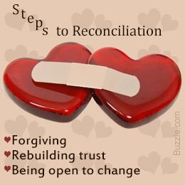 After successful separation reconciliation Reconcile After