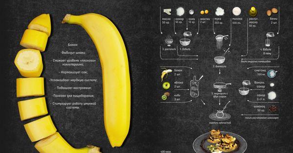 인포그래픽 레시피  design - infographic  Pinterest  인포그래픽, 레이 ...
