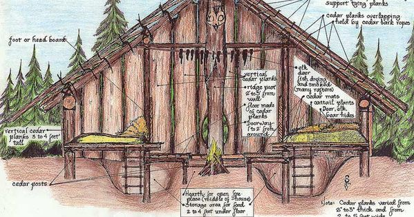 8c12509c6d7681cb73cd047377c49407 Tillamook Indians Tribes Plank House on make a chinook indian house, makah indian wooden house, pacific northwest tribes house, tillamook native american housing,