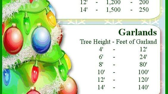 Do You Know How Many Lights Are Needed For Your 7 Foot