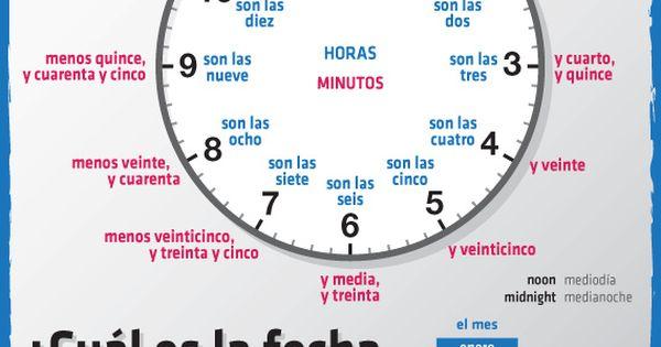 Spanish Times and Dates. ¿Qué hora es y cuál es la fecha?