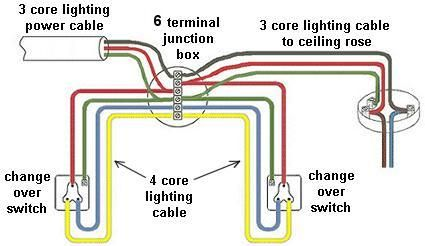 Two Way Light Circuit Light Switch Wiring Light Switch Domestic Wiring