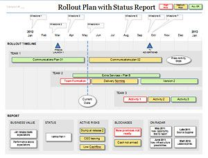Powerpoint Rollout Plan Template How To Plan Templates
