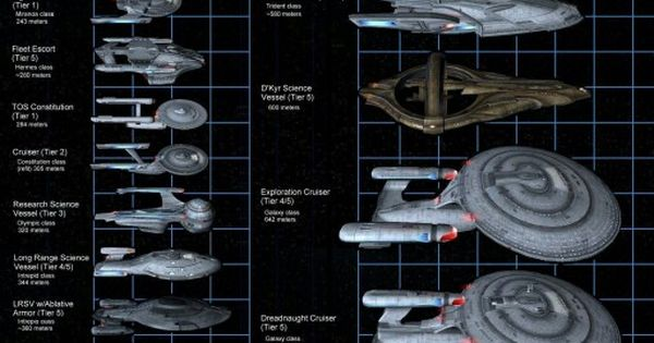 Compare and contrast star trek and star wars