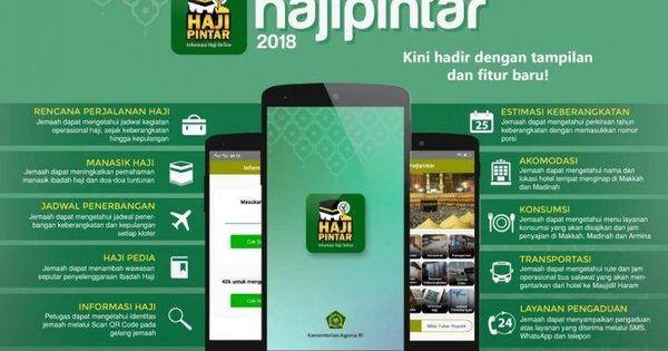Kemenag Hadirkan Aplikasi Haji Pintar Apa Aja Fiturnya Informasi Travel Umroh Haji Dan Wisata Hubungi 0812 9030 2098 Penerbangan Aplikasi Perjalanan