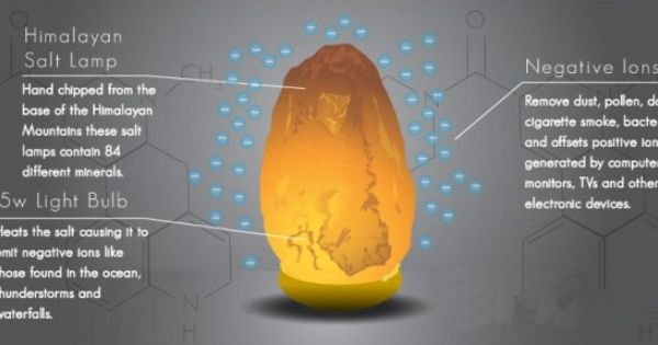 Benefits of Himalayan Rock Salt Lamps Body/Well-being Pinterest Best Himalayan, Himalayan ...