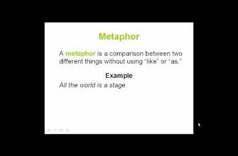 Gcse Electronics Coursework Examples Of Metaphors - image 10