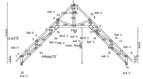 Superinsulation Parallel Chord Scissor Truss Roof Truss Design Roof Trusses Scissor Truss