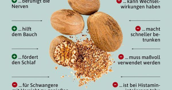 Pin On Health Wellness Nutrition