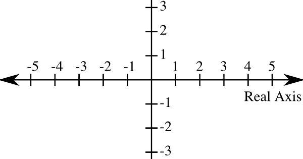 Linear Algebra | Khan Academy