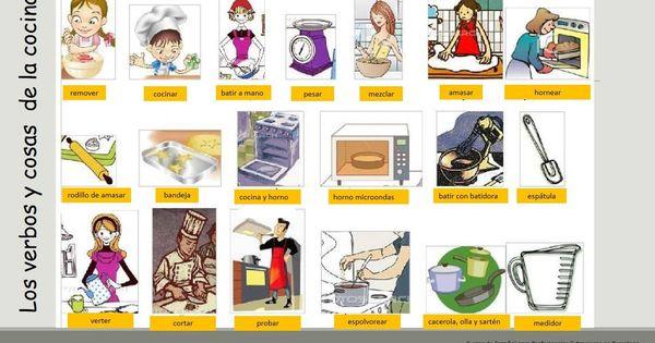 Verbos y cosas de la cocina cocinar 1 recetas pinterest verbos cocinas y cosas - Cosas para cocinar ...