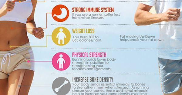 The Top 10 Health Benefits of Running