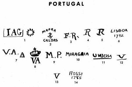 Pottery Amp Porcelain Marks Portugal Pg 1 Of 1