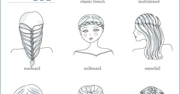 A step by step tutorial to create every different kind of braid