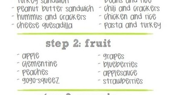 How to Pack Lunch - love this great resource for healthy lunches
