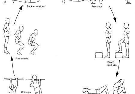 circuit training and why you should try it
