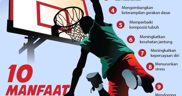 10 Manfaat Bola Basket Bisa Masuk List Olahraga Pilihan Di 2021 Di 2021 Bola Basket Olahraga Percaya Diri