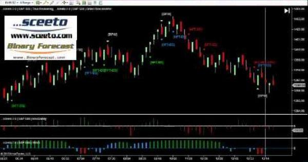 Mejores brokers forex 2012