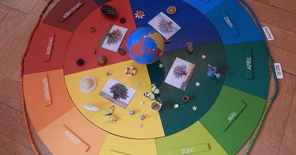 Jahreskreis geburtstagskreis gro montessori for Raumgestaltung nach montessori