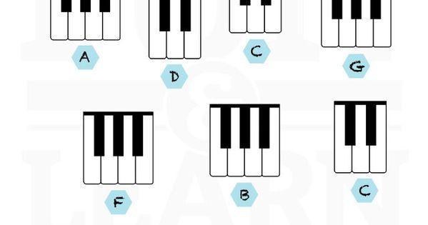 Beginner Piano Worksheets Rringband – Piano Worksheets