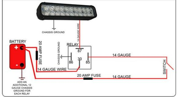 Led Light Bar Relay Wire Up Polaris Rzr Forum Rzr Forums Net Bar Lighting Led Light Bars Led Lights