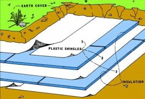 Solving Your Earth Sheltered Home S Water Leakage Problems Eco