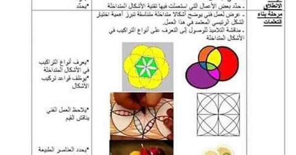 مذكرات التربية الفنية السنة الثالثة ابتدائي الجيل الثاني Art Education Education Memorandum