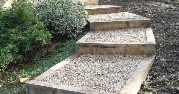 Am nagement de gradines jardin en pente sloping garden for Amenagement jardin 35