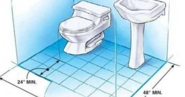 Visit The Post For More Small Bathroom Layout Small Half Bathrooms Powder Room Small
