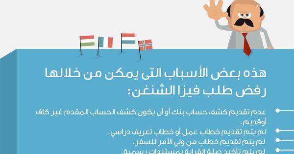 تأشيرة دخول فيزا شنغن Schengen How To Introduce Yourself Academic Writing Learn English