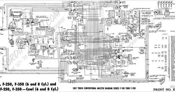 Picture Ford Wiring Diagram Ford Wiring Schematic Wiring Diagrams ford  wiring diagram bookingritzcarlton.info   Ford f150, F150, Trailer wiring  diagramPinterest