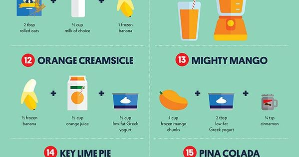 25 3 ingredient smoothies