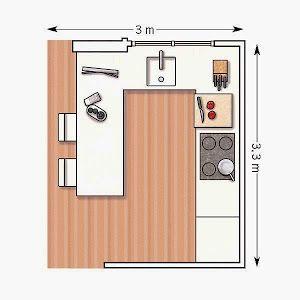 Ideas Para Colocar Una Isla En Cocinas Pequenas Barras De Cocina Planos De Cocinas Disenos De Unas