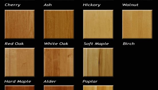 Some popular types of wood used for furniture for Types of wood cabinets for kitchen