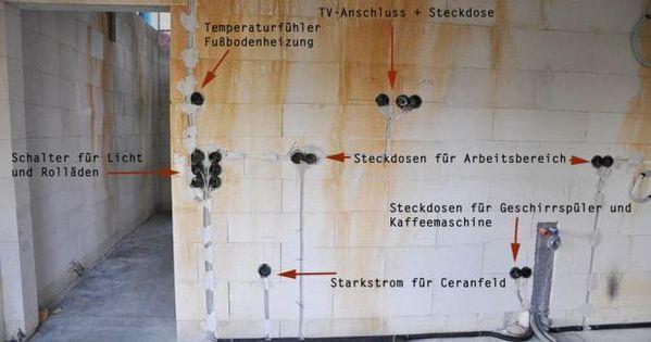 die h he von steckdosen und schaltern bei der elektroinstallation schalter elektro und renovieren. Black Bedroom Furniture Sets. Home Design Ideas